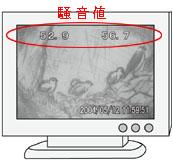 モニタでの監視状況イメージ