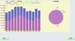 算定結果グラフ