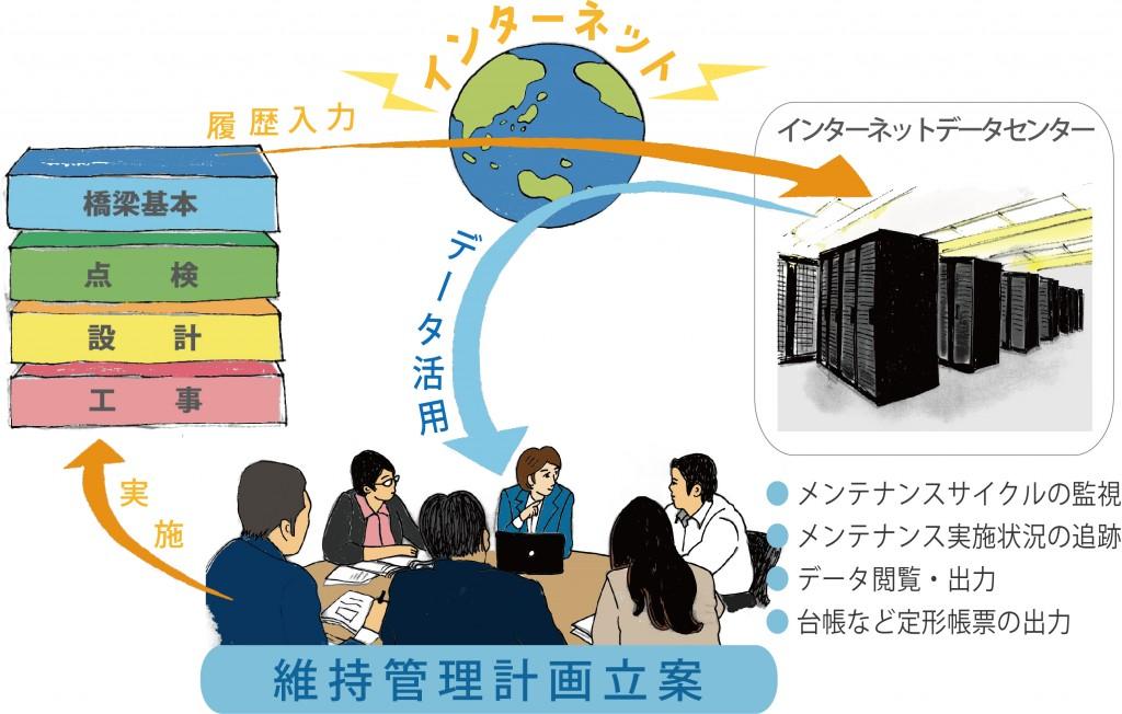 道の知恵袋2014.8.22