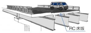 図-1 RC床版