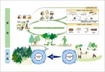 environment_classification4_2