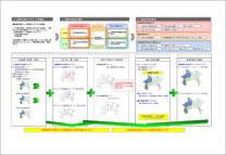 environment_classification4_3