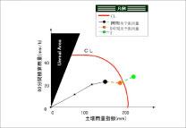 erosioncontrol_classification2_1