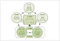 management_classification2_1