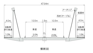 隅田川橋梁 横断図
