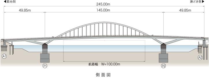 隅田川橋梁 側面図