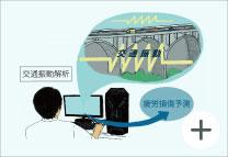 technologydevelopment_classification2_1