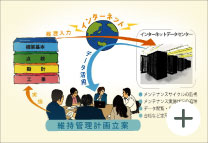 technologydevelopment_classification4_1