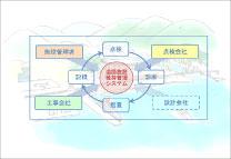technologydevelopment_classification4_2