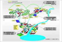 urbanfacilitydesign_classification4_4