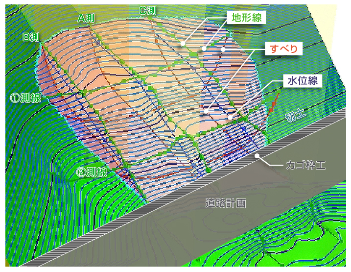 地すべり対策工 | 大日本コンサルタント株式会社