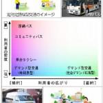 生活交通の特徴と適応範囲
